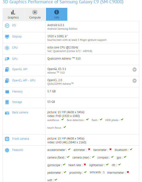 Samsung Galaxy C9 w GFXBench