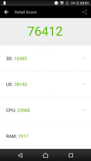 Recenzja Sony Xperia X Compact. Najlepszy mały smartfon na rynku? 19