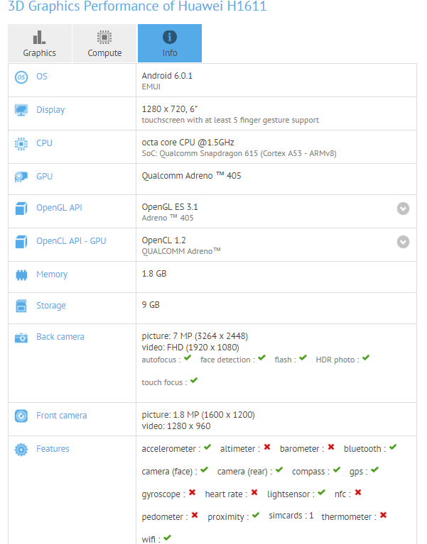 Huawei H1611 w GFXBench
