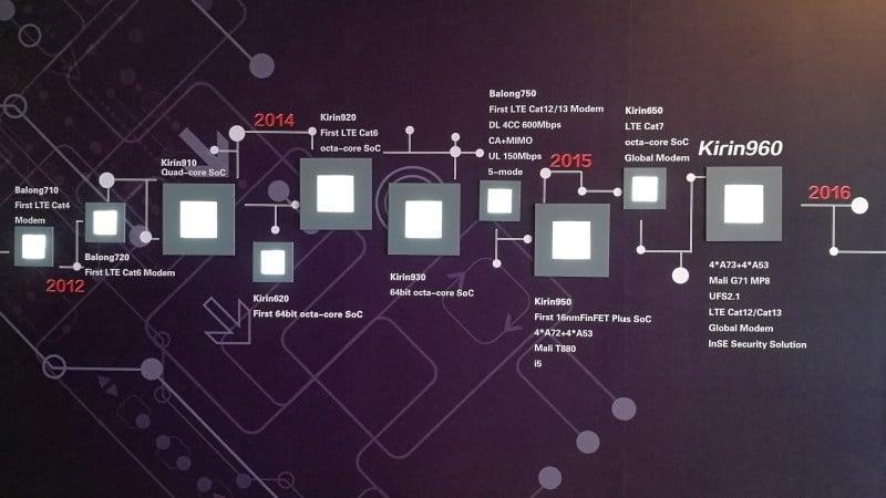 Tabletowo.pl Kirin 960, procesor z nadchodzącego Mate 9, już bez tajemnic Ciekawostki Huawei