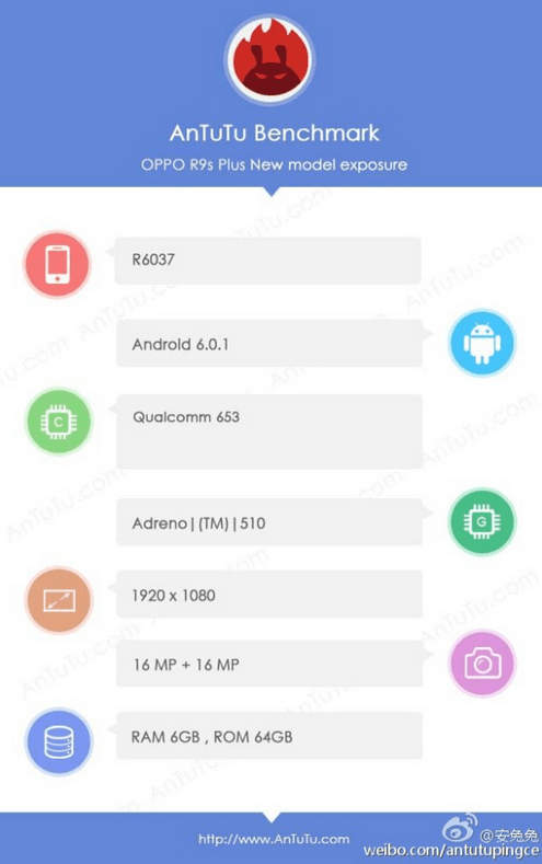 Oppo R9S Plus w AnTuTu