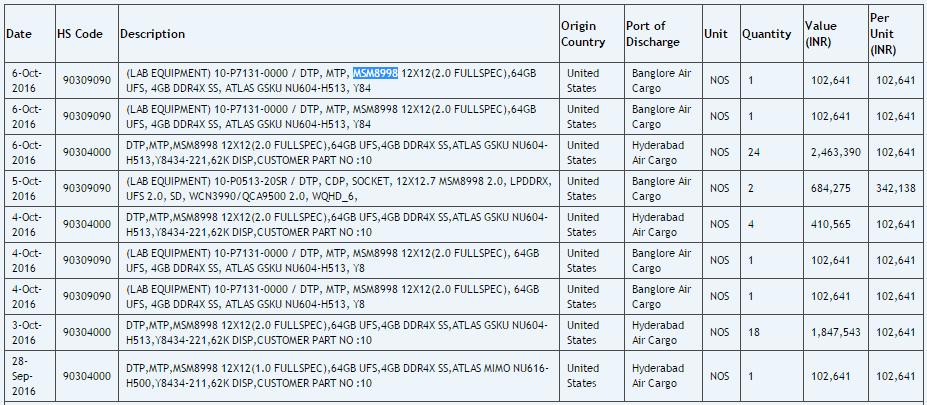 Qualcomm Snapdragon 830 (MSM8998) w Zauba