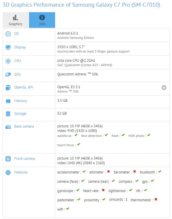 Samsung Galaxy C7 Pro w GFXBench