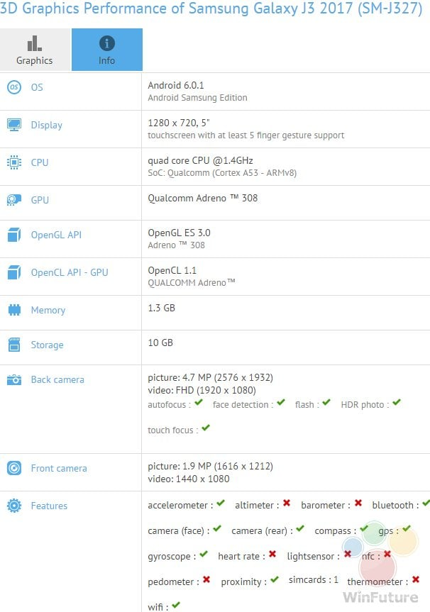 Samsung Galaxy J3 2017 w GFXBench