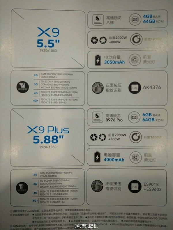 Specyfikacja Vivo X9 i Vivo X9 Plus