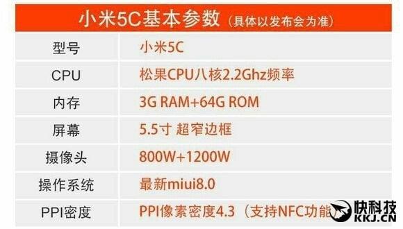 Specyfikacja Xiaomi Mi 5C