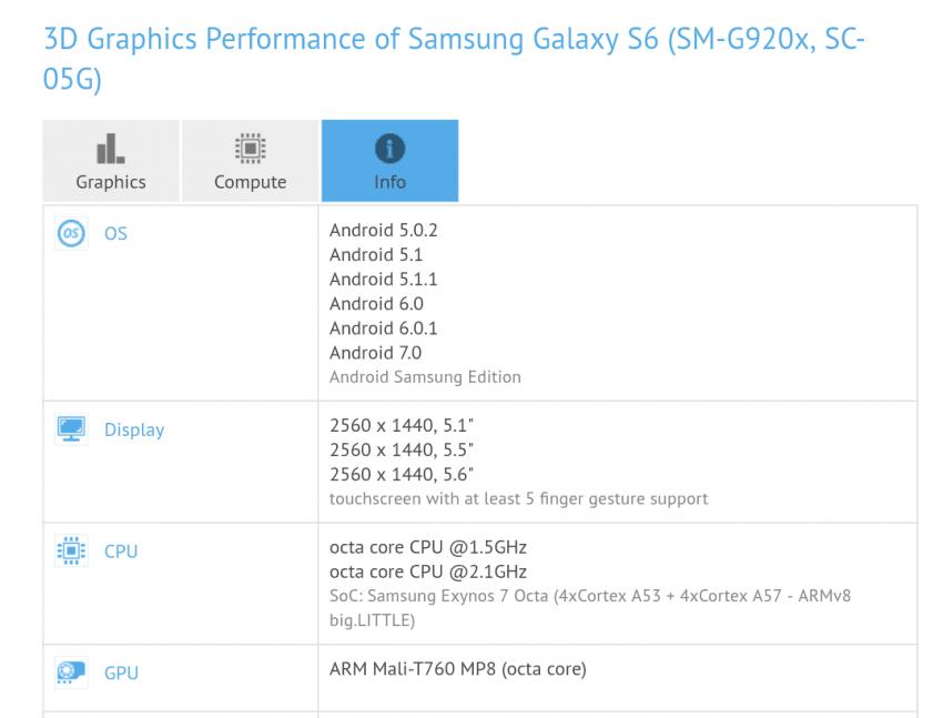 samsung-galaxy-s6-benchmark