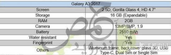 Tabletowo.pl Przyszedł czas i na Galaxy A3 (2017) - teraz on potwierdza swoją specyfikację Android Plotki / Przecieki Samsung Smartfony