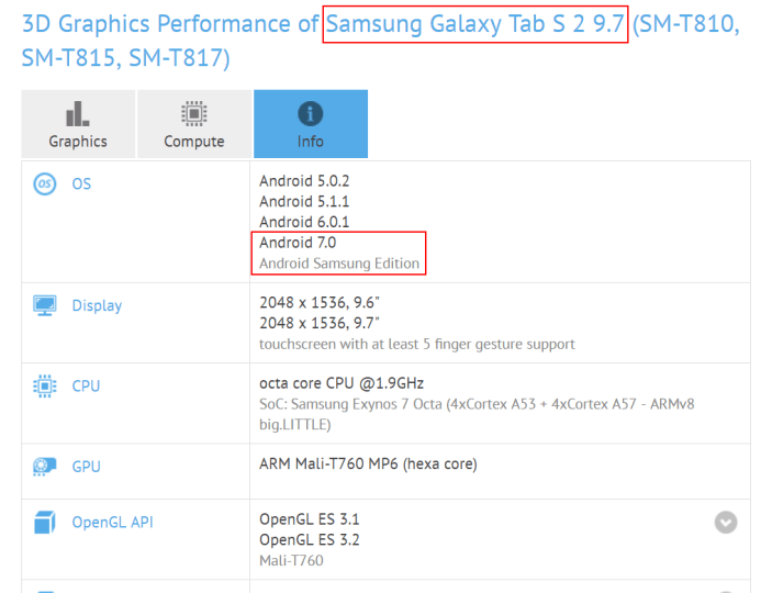 "Tabletowo.pl Samsung testuje już Androida Nougat dla Galaxy Tab S2 9.7"" Android Samsung Smartfony"