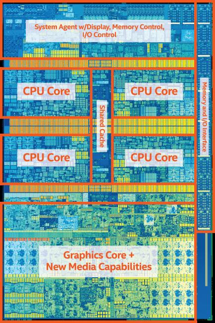 Ewolucja bez rewolucji - Intel pokazał procesory 7. generacji 20