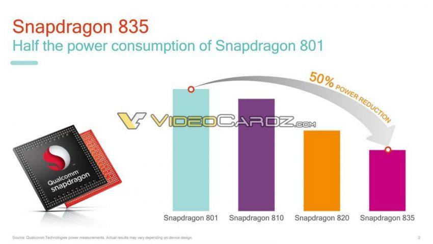 Tabletowo.pl Pewnie te same slajdy o Snapdragonie 835 zobaczymy podczas CES 2017 - kilka informacji o procesorze Qualcomma Plotki / Przecieki Qualcomm Technologie