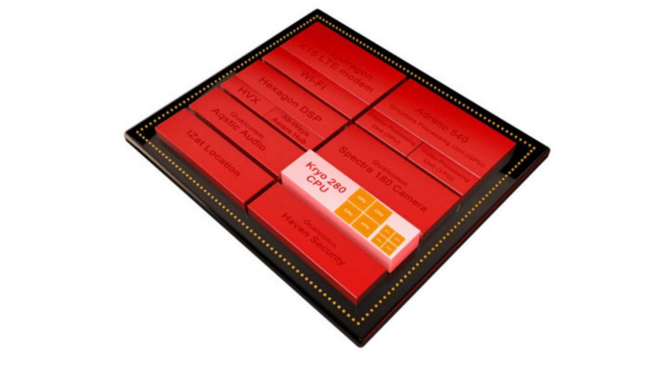 Tabletowo.pl Wszystko o procesorze Qualcomm Snapdragon 835 w jednym miejscu CES 2017 Nowości Qualcomm Technologie