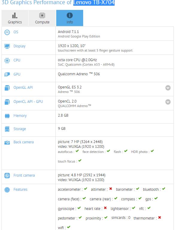 Tabletowo.pl Kolejny, nowy tablet Lenovo zdradza swoją specyfikację w GFXBench. Na pokładzie m.in. Snapdragon 625 i 3GB RAM Android Lenovo Tablety