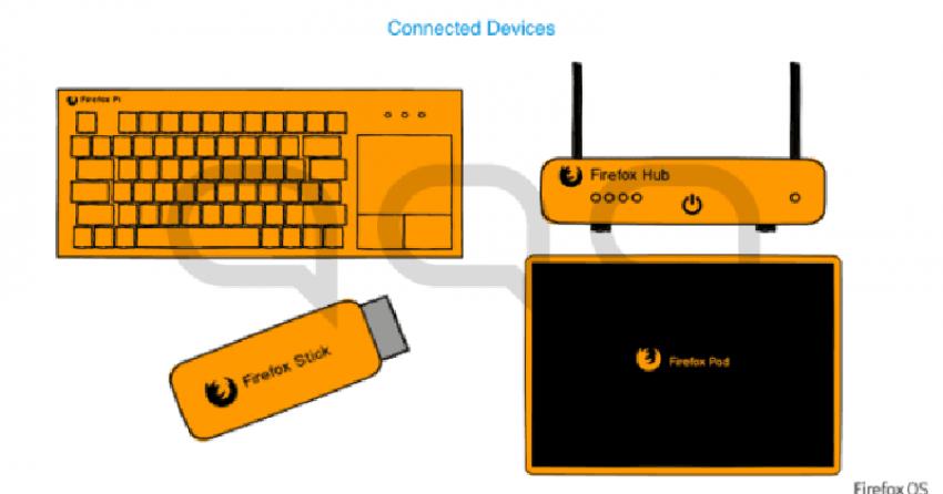 Tabletowo.pl Mozilla planowała wejść na rynek Internetu Rzeczy, ale nic z tego nie będzie Aplikacje Ciekawostki Sprzęt