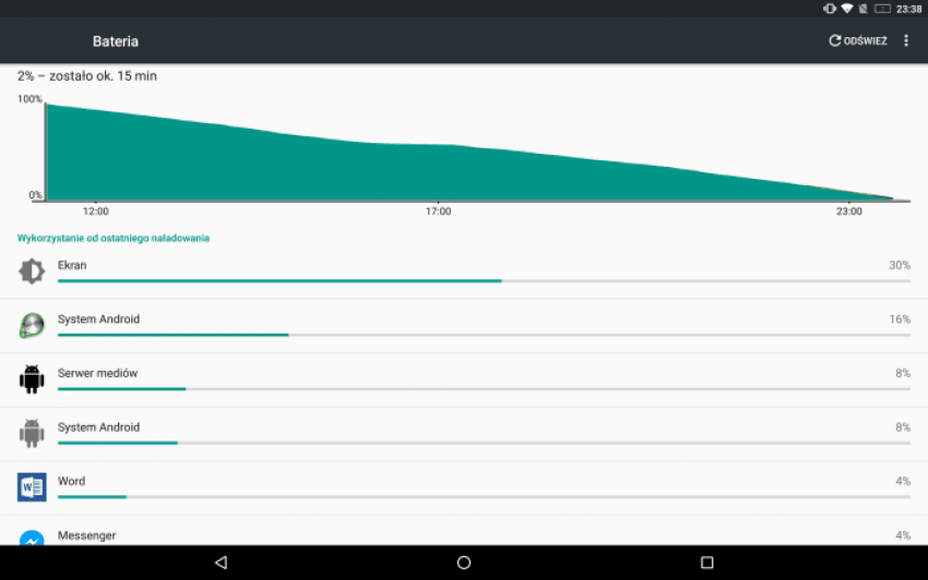 Recenzja Lenovo Yoga Tab 3 Plus 22