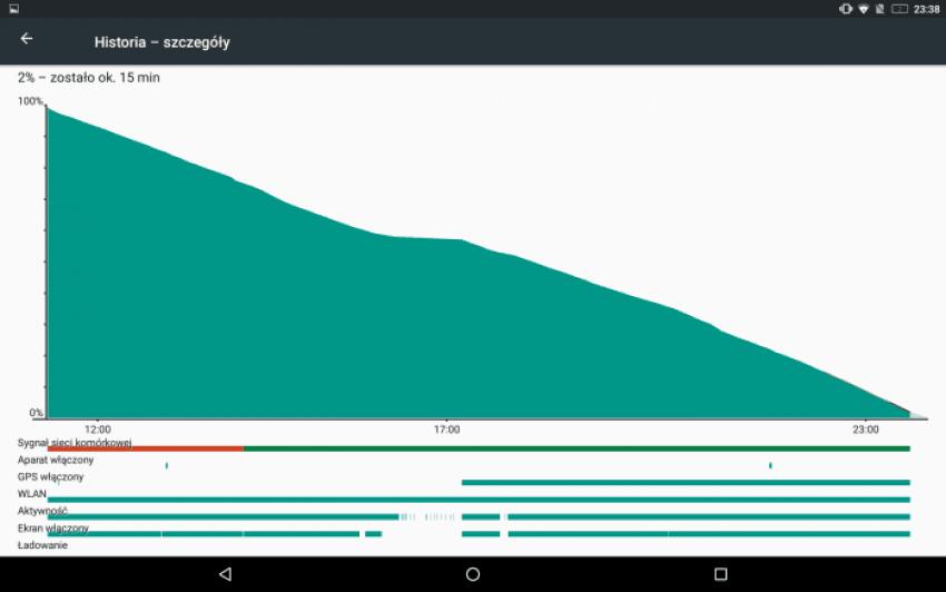 Recenzja Lenovo Yoga Tab 3 Plus 23