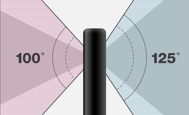 Jeden z aparatów w LG G6 będzie miał szerokokątny obiektyw 125 stopni 24