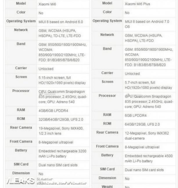 Xiaomi Mi 6: rzekoma cena, pełna specyfikacja oraz informacja o paśmie LTE B20 20