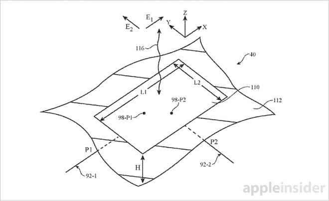Apple chce używać zwykłych routerów WiFi do bezprzewodowego ładowania iPhone'ów 23