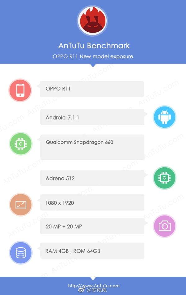 Tabletowo.pl Oppo R11 (Plus) najprawdopodobniej będzie pierwszym smartfonem ze Snapdragonem 660 Android Oppo Plotki / Przecieki Smartfony