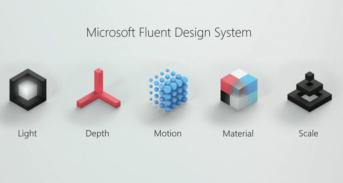 Google ma swój Material Design, a Microsoft właśnie zaprezentował Fluent Design 29