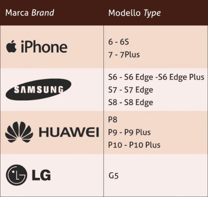 Lista wspieranych przez Mokase urządzeń