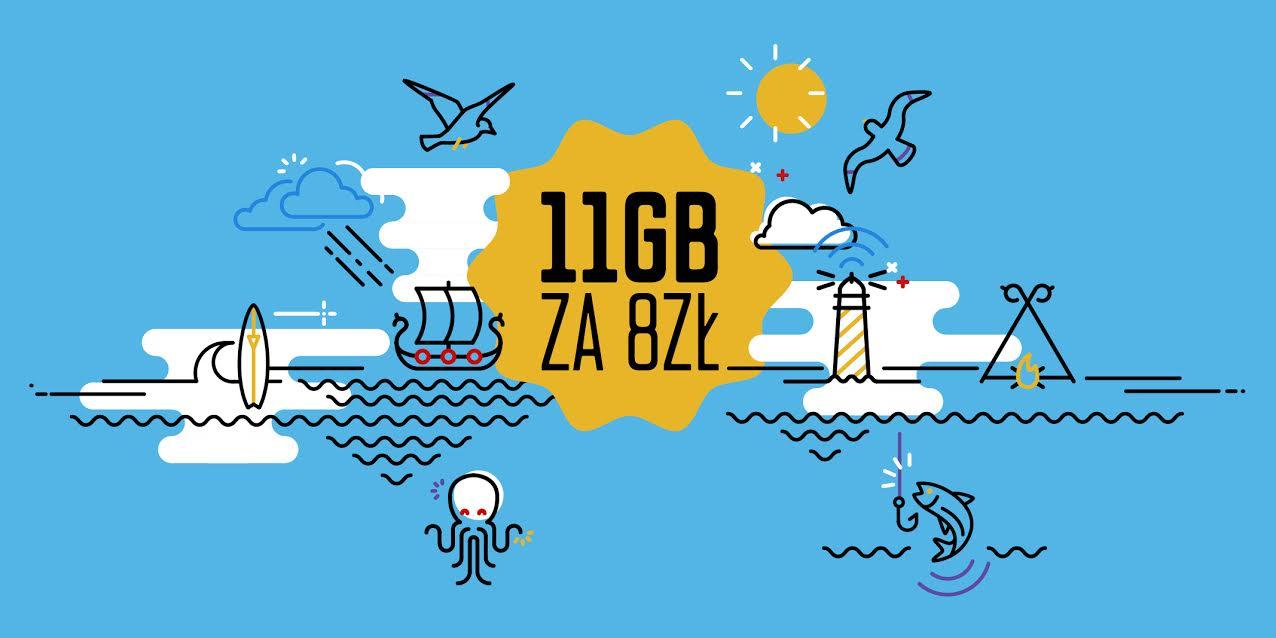 Tak dużo za tak mało nie daje chyba nikt - 11 GB za 8 złotych w Mobile Vikings na wakacje 29