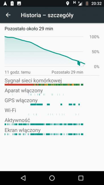 Tabletowo.pl Dzień z Moto Z Play Android Lenovo Motorola Smartfony