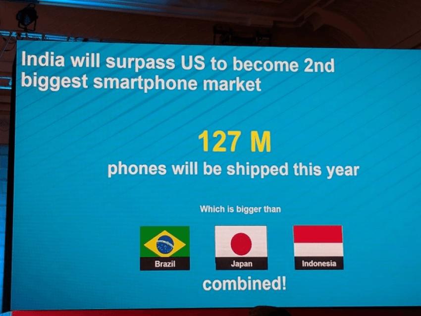 Tabletowo.pl Indie niebawem staną się drugim rynkiem smartfonów na świecie, wyprzedzając Stany Zjednoczone Ciekawostki Producenci Raporty/Statystyki