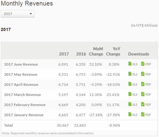 Tabletowo.pl Karuzela finansowa w HTC trwa. Raz jest lepiej, raz gorzej, nigdy nie wiesz, co przyniesie nowy miesiąc HTC Raporty/Statystyki