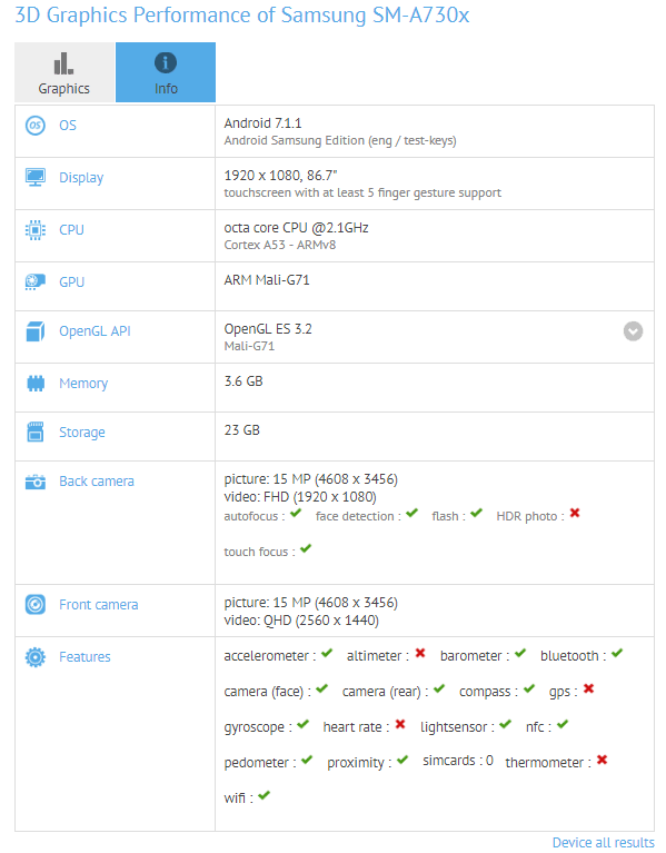 Tabletowo.pl Samsung zaszaleje i wpakuje do Galaxy A7 2018 aż 4 GB RAM. Znamy też inne elementy specyfikacji Android Samsung Smartfony