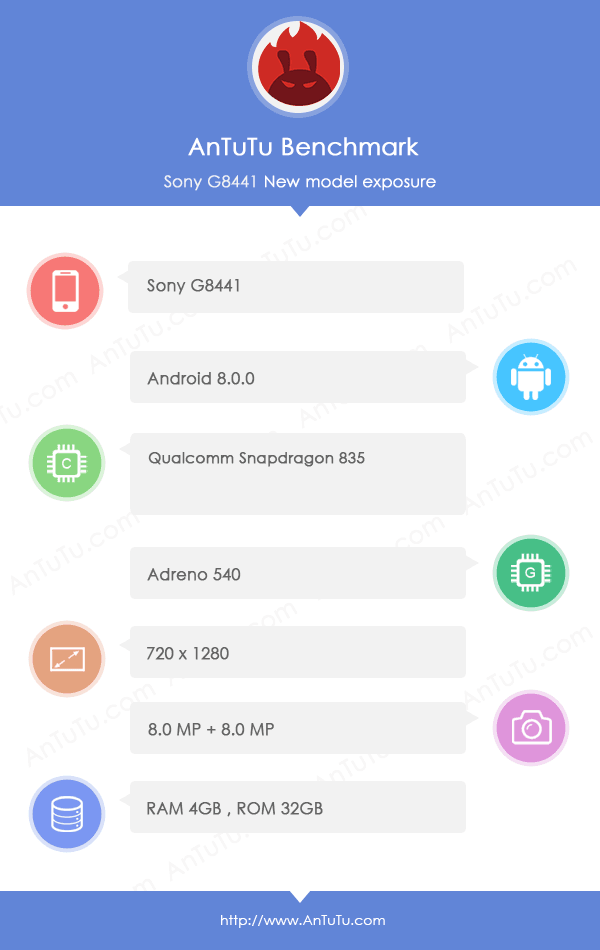 Tabletowo.pl Sony w końcu zrobi w 100% flagowego kompakta, o którym wszyscy marzą Android Smartfony Sony