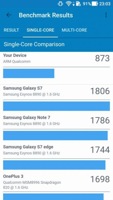 Recenzja Zenfone'a Zoom S - zaskakująco kompletnego smartfona od Asusa 33