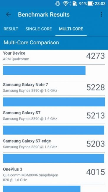 Recenzja Zenfone'a Zoom S - zaskakująco kompletnego smartfona od Asusa 34