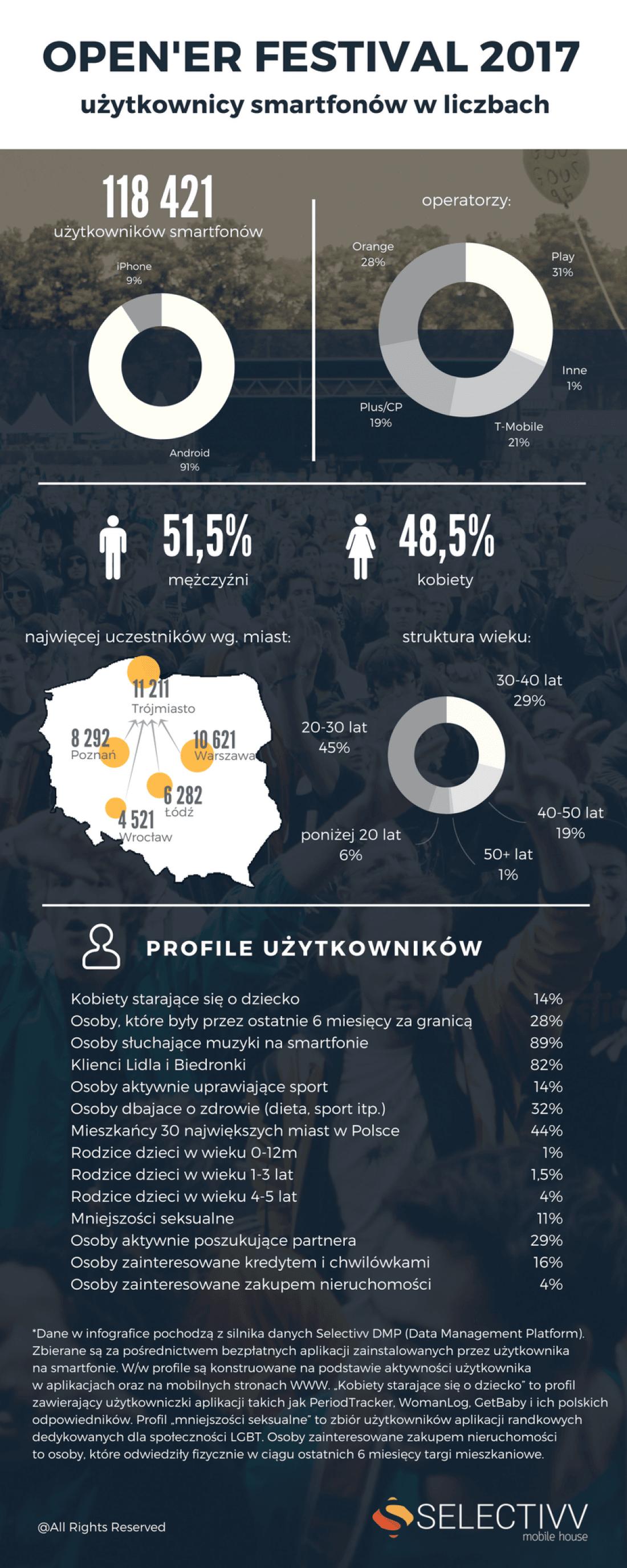 Tabletowo.pl Profilowanie w internecie, czyli jak każdy z nas płaci za darmowe usługi Bezpieczeństwo Ciekawostki Felietony Technologie