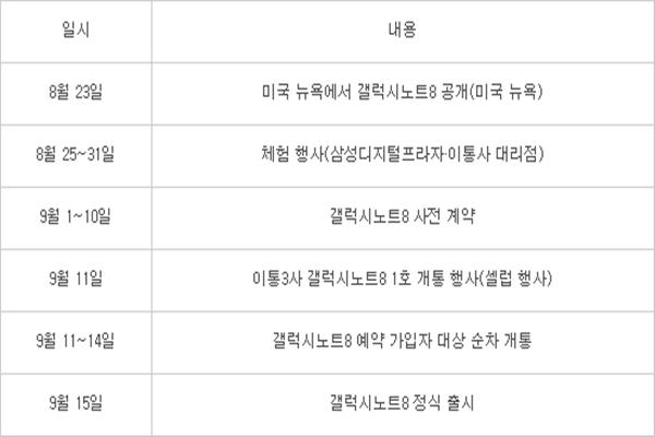 """Ktoś opublikował """"rozkład jazdy"""" sprzedaży Samsunga Galaxy Note 8 20"""