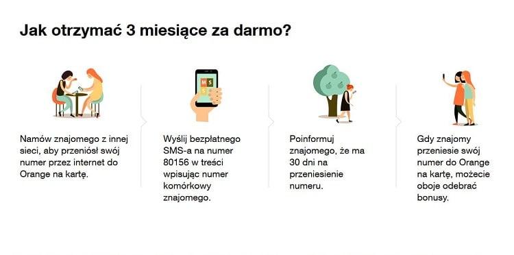 Tabletowo.pl Namów znajomego na przejście do Orange na kartę, a oboje dostaniecie sowite bonusy GSM Promocje