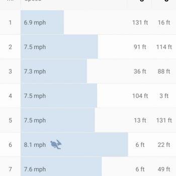 Tabletowo.pl Jeżeli kochasz jeździć na rowerze, to MUSISZ mieć tę aplikację. Szczególnie, że teraz jest za darmo Android Aplikacje Promocje