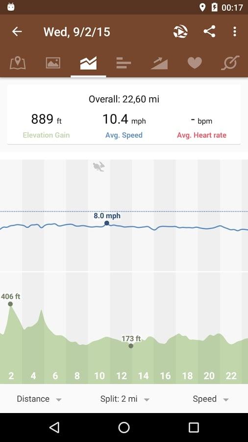 <b>Runtastic</b> <b>Mountain</b> <b>Bike</b> <b>PRO</b> App APK Download for Android