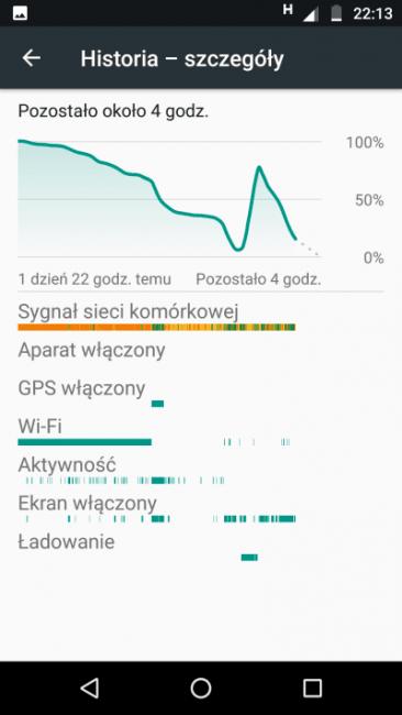 Tabletowo.pl Recenzja Motoroli Moto Z2 Play - historia o tym, jak trudno być następcą udanego smartfona Android Lenovo Motorola Recenzje Smartfony