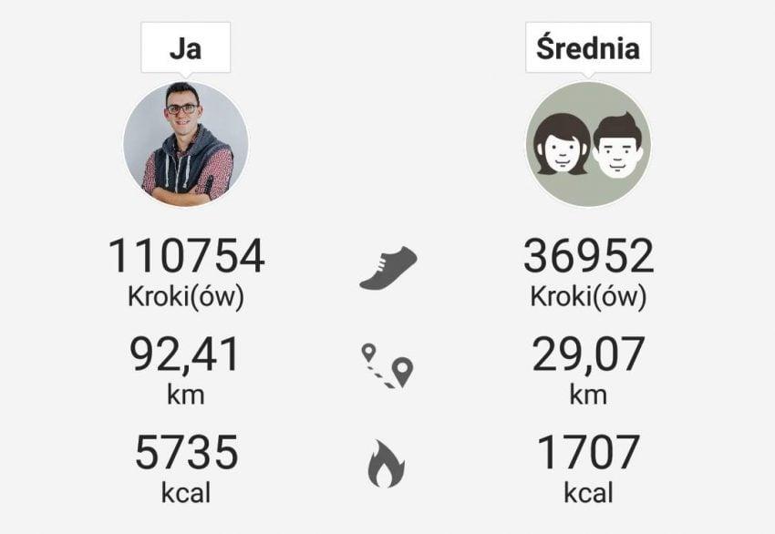 Tabletowo.pl Jedna aplikacja sprawiła, że nieświadomie wszedłem w cały ekosystem Felietony Samsung