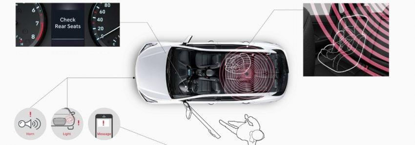 Tabletowo.pl Hyundai również zadba o bezpieczeństwo dzieci w trakcie upałów Moto