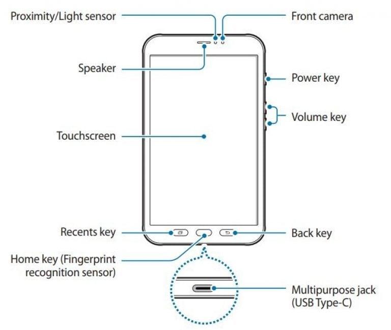 Tabletowo.pl Co musiałby mieć tablet, żeby wyróżnić się na tle konkurencji? Wymienną baterię, jak Samsung Galaxy Tab Active 2? Plotki / Przecieki Samsung Tablety