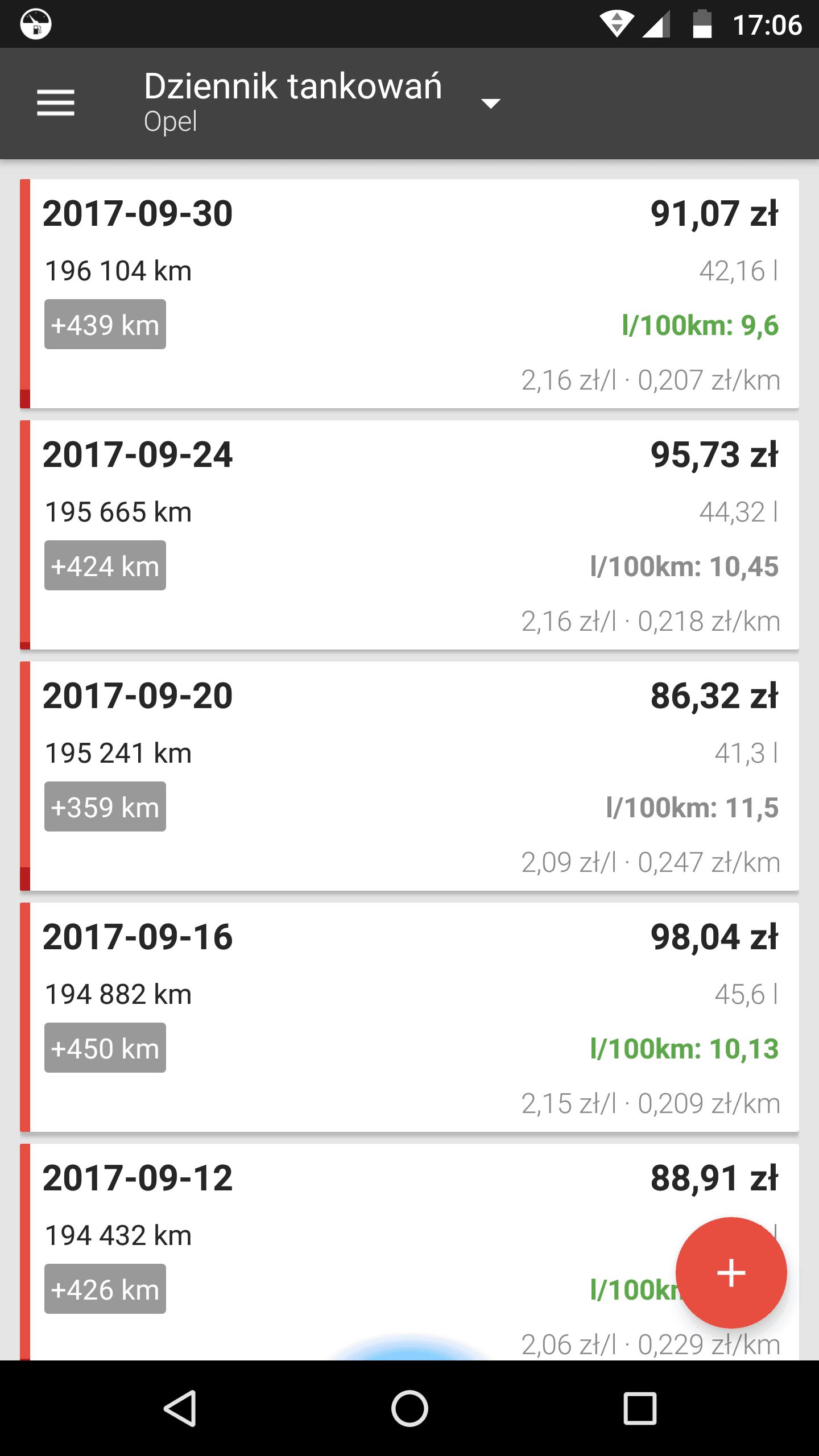Tabletowo.pl Jakich aplikacji potrzebuję na co dzień? Oto kilka z nich Aplikacje Oprogramowanie