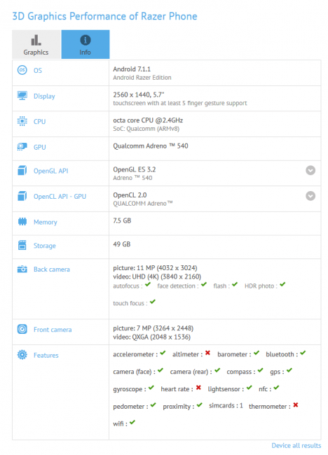 Tabletowo.pl Smartfon Razera będzie potworem z 8 GB RAM i procesorem 2,4 GHz Plotki / Przecieki Smartfony