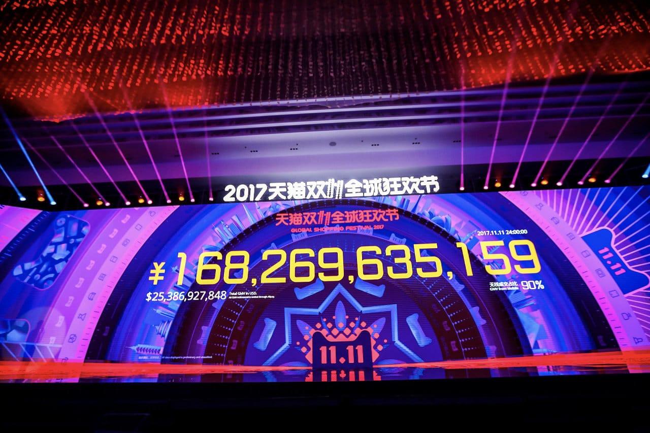 Tabletowo.pl Dzień Singla był rekordowy dla Alibaby. Sprzedano przedmioty o łącznej wartości 25 miliardów dolarów Chińskie Ciekawostki
