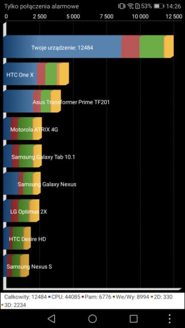 Tabletowo.pl Recenzja Huawei Y7 - Huawei ma w ofercie masę ciekawych smartfonów, ale ten... nie jest jednym z nich Android Huawei Recenzje Smartfony