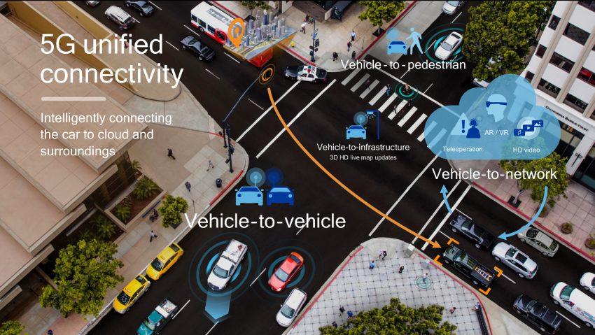 Qualcomm też będzie testował systemy jazdy autonomicznej 21