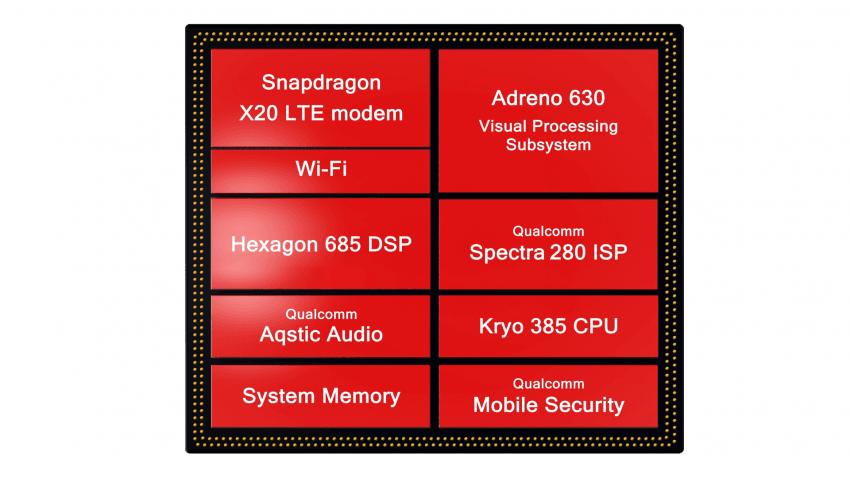 Snapdragon 845 bardziej szczegółowo. To ta platforma mobilna zagości we flagowcach z 2018 roku 22