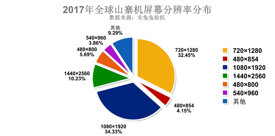 Smartfony tego producenta były najczęściej podrabiane w 2017 roku. Skala jest zatrważająca 25